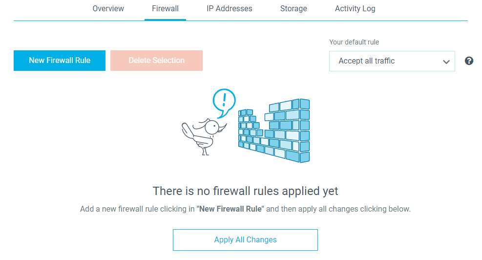 firewall-default